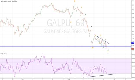 GALP: GALP ENERGIA SGPS