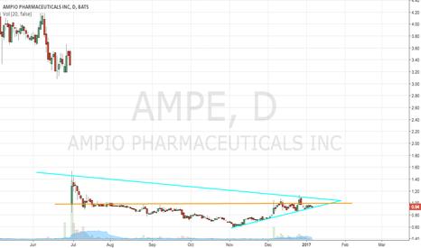 AMPE: AMPE'd up