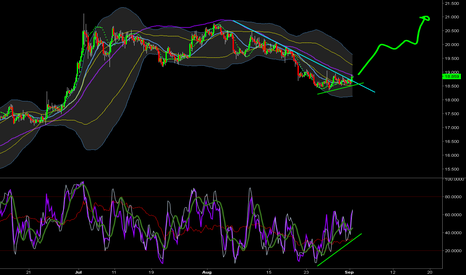 XAGUSD: Silver has consolidated, and broken out