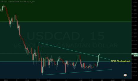 USDCAD: Pay attention to the usd / cad even if you trade AUD / USD
