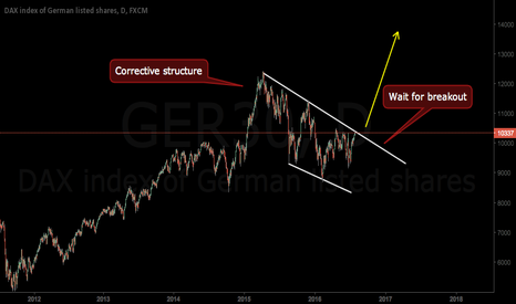 GER30: Next move up is coming