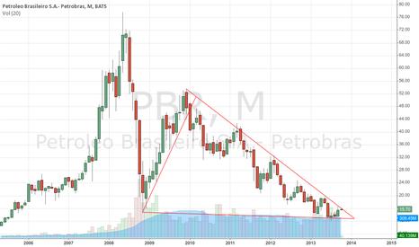 PBR: Nice triangle