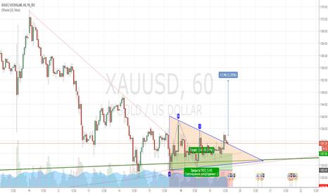XAUUSD: отложенный ордер на покупку золота