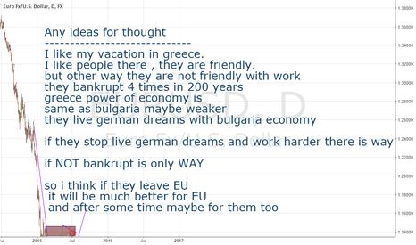 EURUSD: EURUSD Any ideas for thought