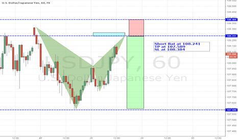 USDJPY: Trade 09-Short Bat