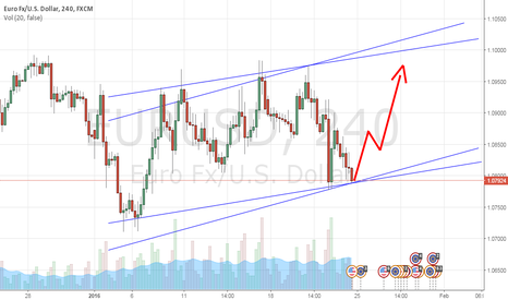 EURUSD: EUR/USD UP
