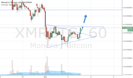 XMRBTC: XMR breakout up