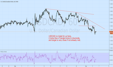 USDCAD: USDCAD - reached triangle target