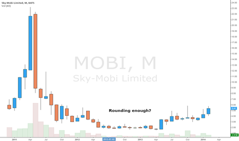 MOBI: Rounding Bottom