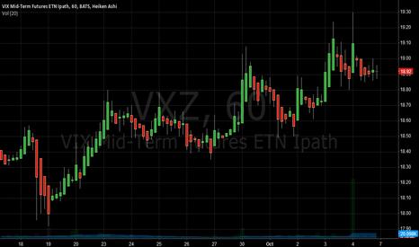 VXZ: vix