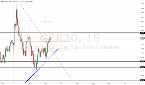 GER30: LONG DAX ABOVE 10275