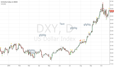 DXY: f