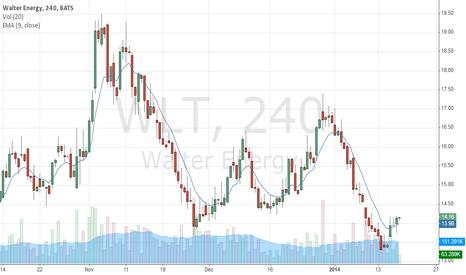 WLT: Walter Energy (WLT) gets Energy again