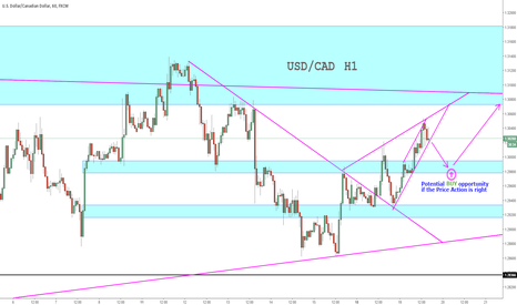 USDCAD: USD/CAD LONG opportunity. H1