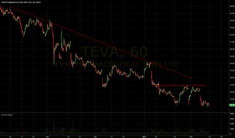 TEVA: TEVA sell on good ##