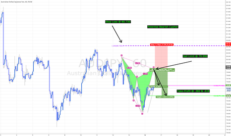 AUDJPY: AUDJPY - Bearish Cypher
