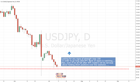 USDJPY: USD/JPY should bounce