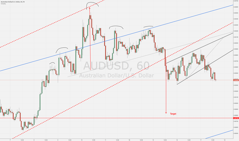 AUDUSD: 50 more pips