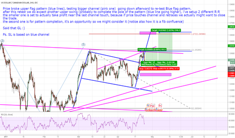 USDCAD: USDCAD - Flag Completion + Channel retest