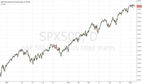 SPX500: EUR/USD technical analysis for January 23