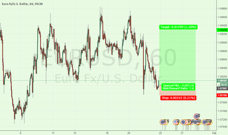 EURUSD: short term possible scenario