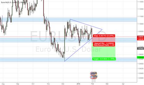 EURUSD: EUR/USD Daily TF triangle breakout