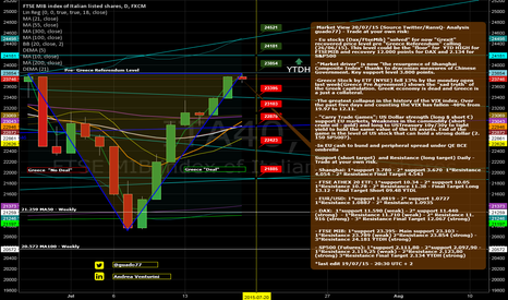 "ITA40: ""BLADE RUNNER MARKETS""- Global Market View  200715"