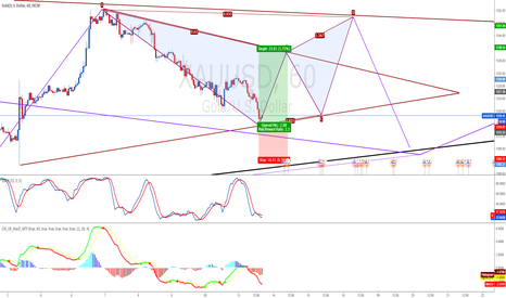 XAUUSD: Longed Gold 1317 target is 1337