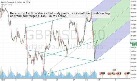 GBPUSD: GBP/USD bullish up trend this week