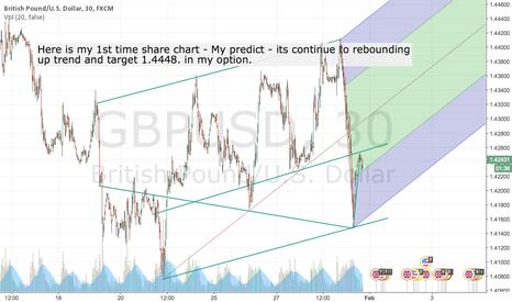 GBPUSD: GBP/USD bullish up trend this week