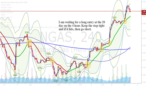 NGAS: Long set up that has worked 4 times in a row in 10 days
