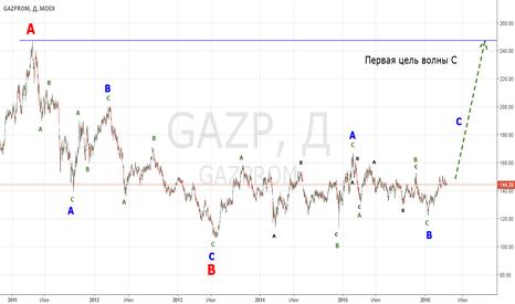 GAZP: Газпром накануне роста в волне С