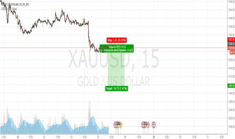 XAUUSD: продажа по рынку