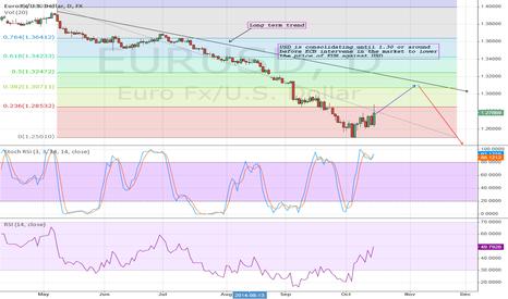 EURUSD: EURUSD: USD Consolidation will continue until 1.30-1.31