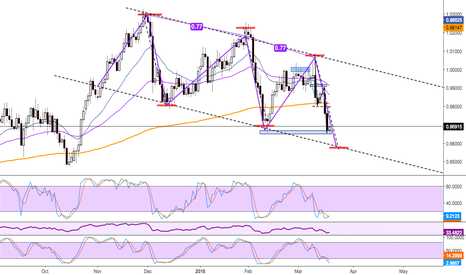 USDCHF: USDCHF - 3 POINT DRIVE - D