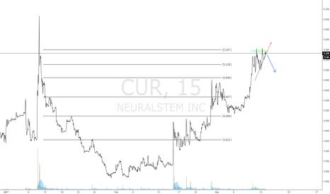 CUR: CUR
