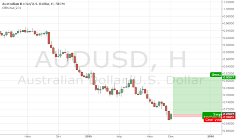 AUDUSD: Австралиец - тоже на укрепление.
