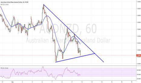 AUDNZD: long aud nzd    catch me if you can..