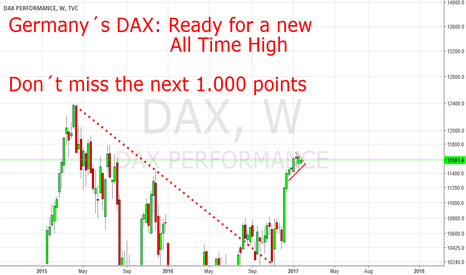 DAX: DAX: Don´t miss the next 1.000 Points to the up side.
