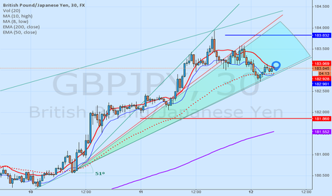 GBPJPY: G/J_Long_Intraday