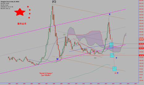 XGY0: $SSEC - SICK DRAGON