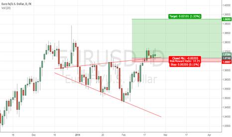 EURUSD: Widening Triangle EURUSD