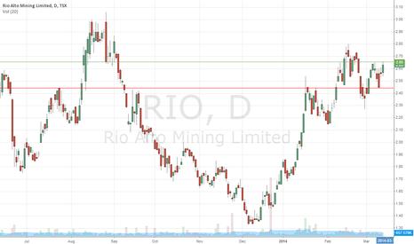 RIO: RIO