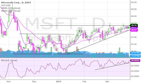 MSFT: Massive consolidation