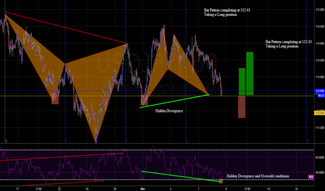 USDJPY: Potential Bullish Bat Pattern on USDJPY