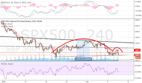 SPX500: SPX Inverted Cup & Handle