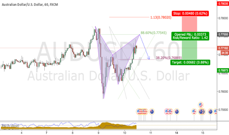 AUDUSD: Bearish bat almost complete