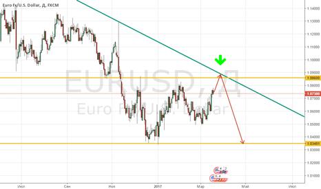 EURUSD: Среднесрочная идея на продажу EUR/USD!