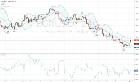 EURUSD: Room For More Downside In EURUSD