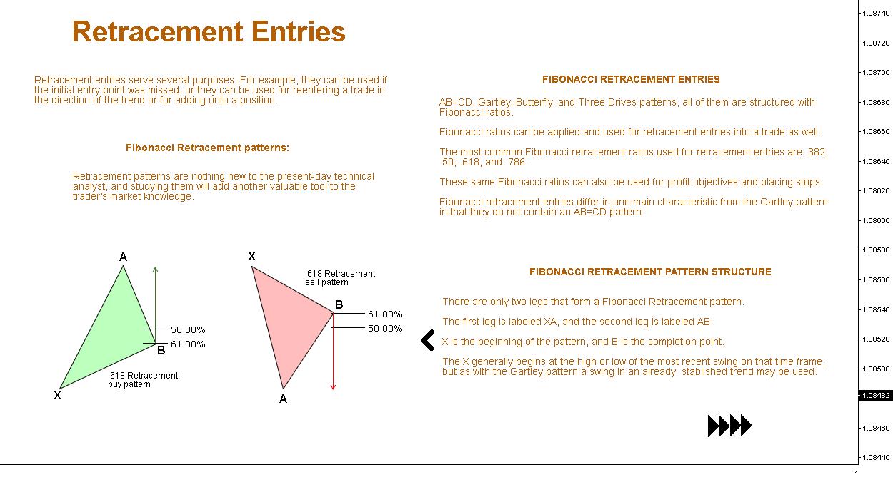 Fibonacci Retracement Patterns // Educational ®